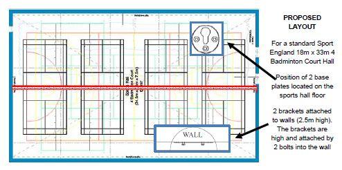 wall slider